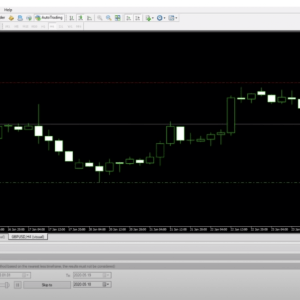 forex trading bot how to automate your trading