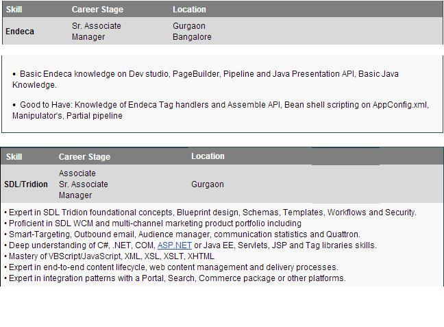openings for generic java net wcf php website designer endeca