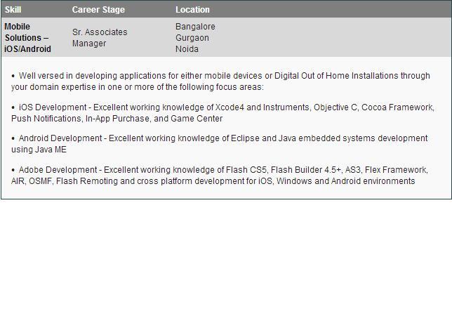 atg developer resume atg developer salary in united states indeed