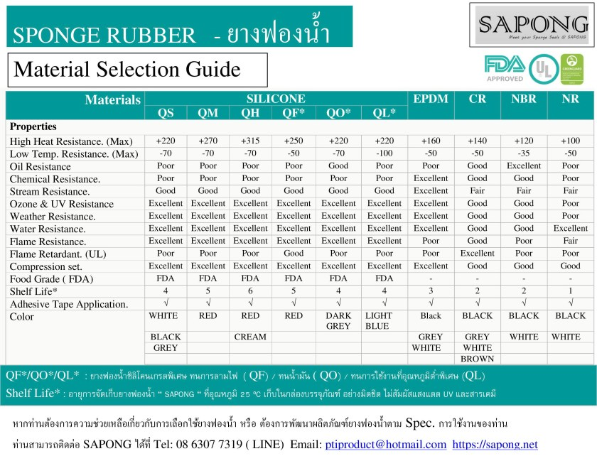 SAPONG Material Selection Guide-page BY SAPONG.jpg