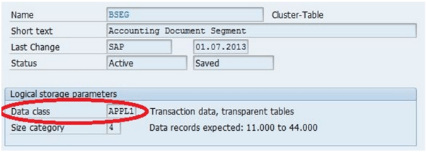 Handling and troubleshooting of tablespaces during SAP