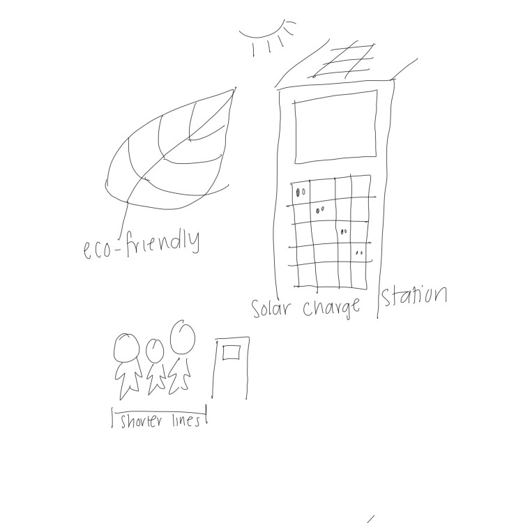 a participant drawing showing eco friendly solar panels and short lines