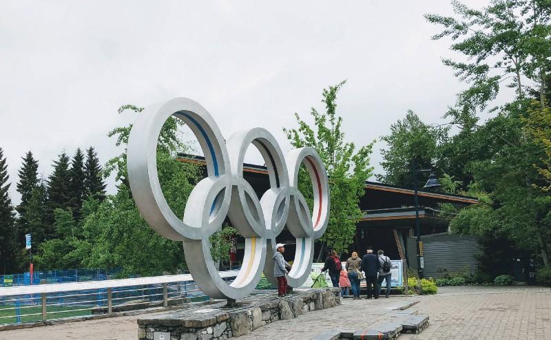 [加拿大旅遊勝地] Whistler 惠斯勒一日遊 從溫哥華出發 交通&景點