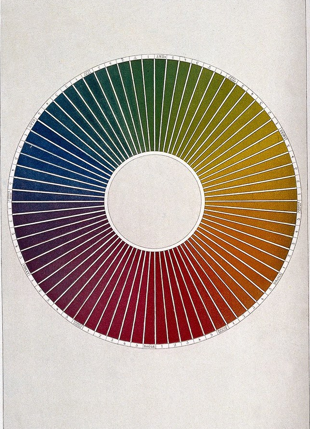 """Colour classification according to Mr. Chevreul's system,"" Plate II in ""Les phénomènes de la physique."" 1868."