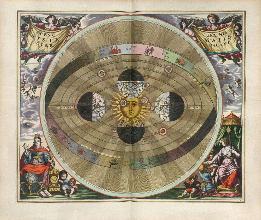 """""""Scenographia systematis Copernicani."""" Plate 5."""