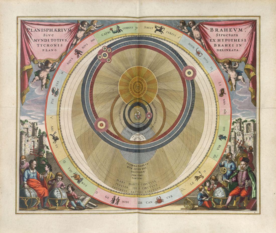 """""""Planisphaerium. Braheum, sive structura Mundi Titus, ex hypothesi Tychonis Brahei in plano delineata."""" Engraved in 1856."""