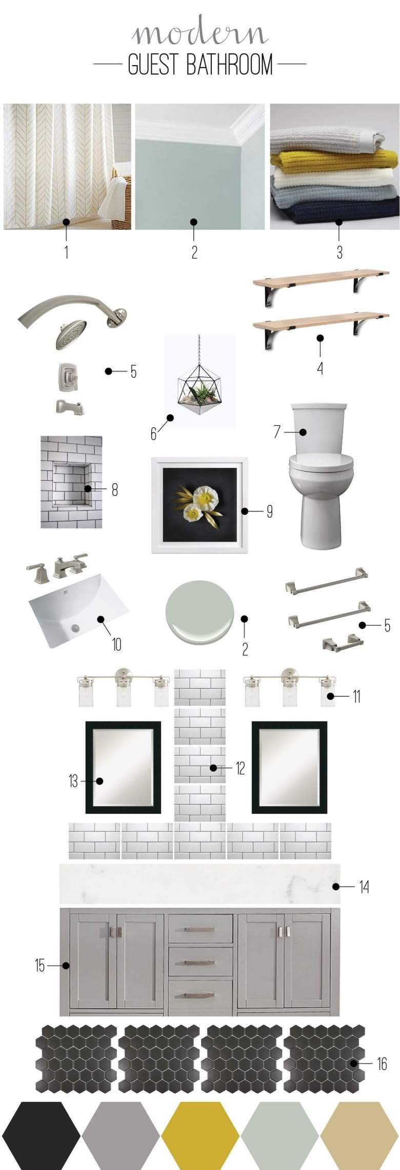 bathroom inspiration board