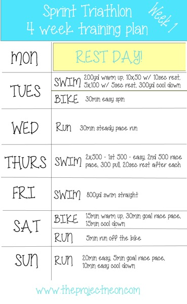 Week 1 Sprint Triathlon Training Plan projectneon branded