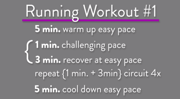 Treadmill Interval Workout Fat Burning