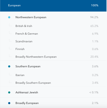 23andMe review ancestry results