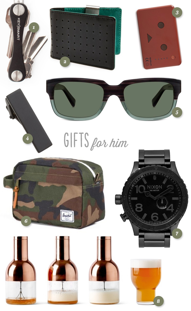 Holiday Gift Ideas for Him - Sarah Hearts