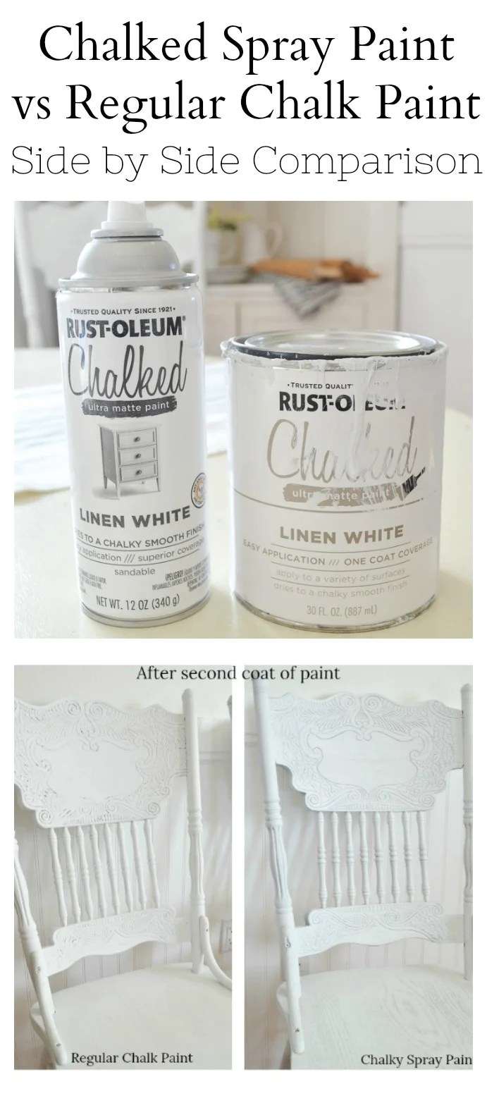 A side-by-side comparison and review of the Rust-Oleum chalky spray paint vs the regular chalk paint!