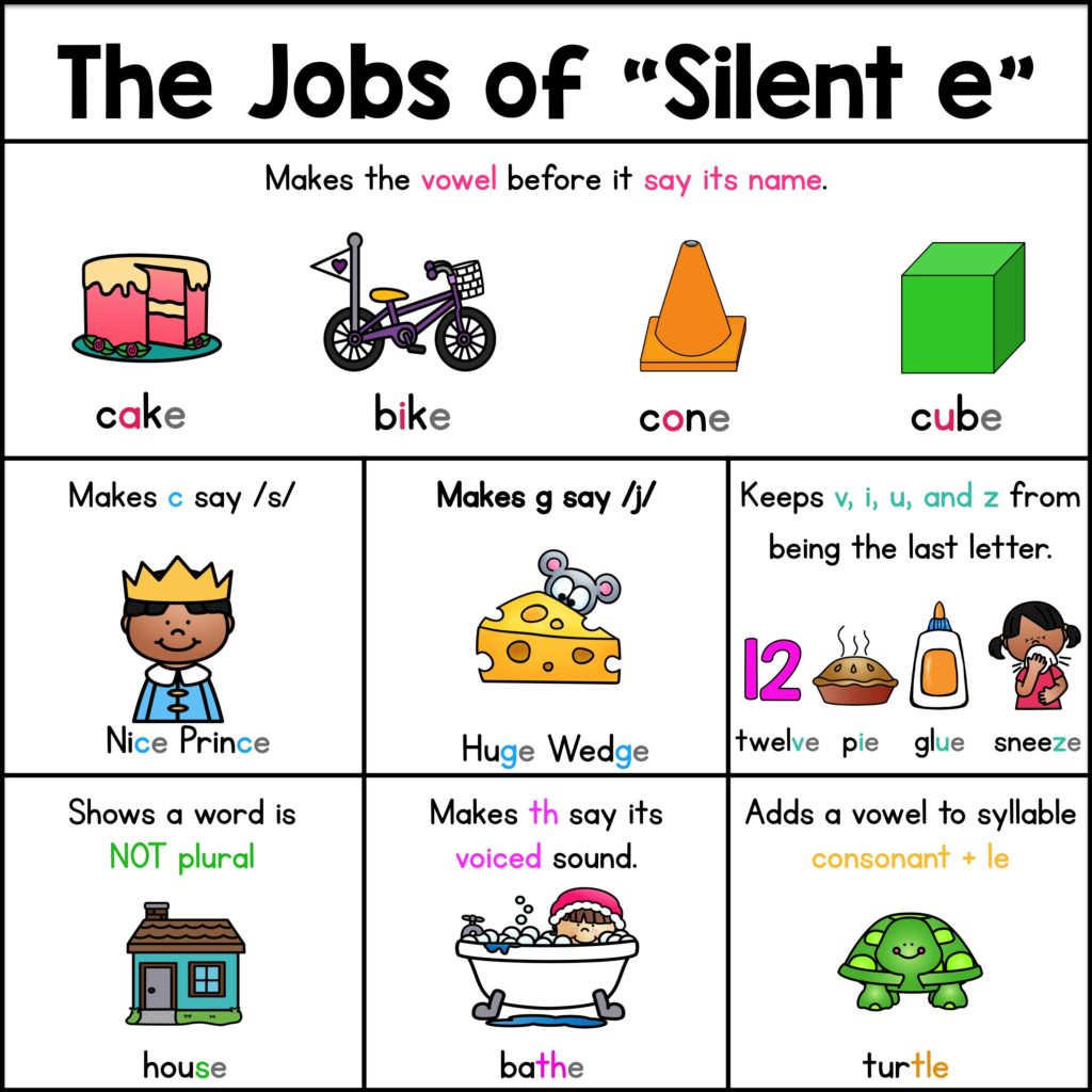 The Jobs Of Silent E