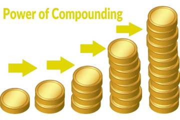 power-of-compounding