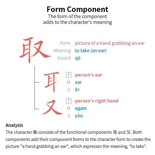 component_explanation__form_component__v2-01
