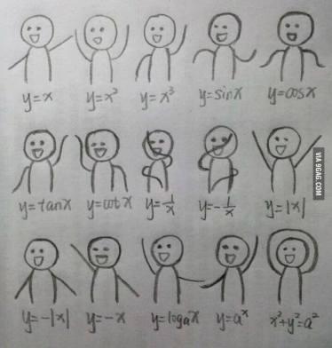 graph dancing