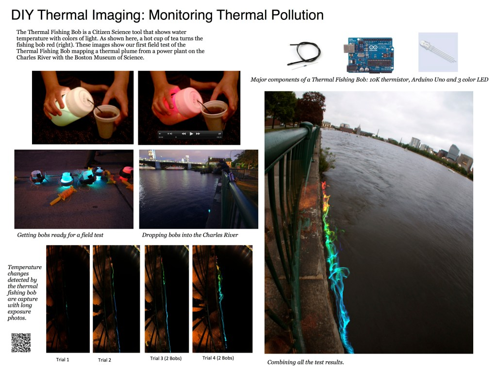Presentation Poster for Thermal Fishing Bob project, used at Maker Faire at the White House, 2014.