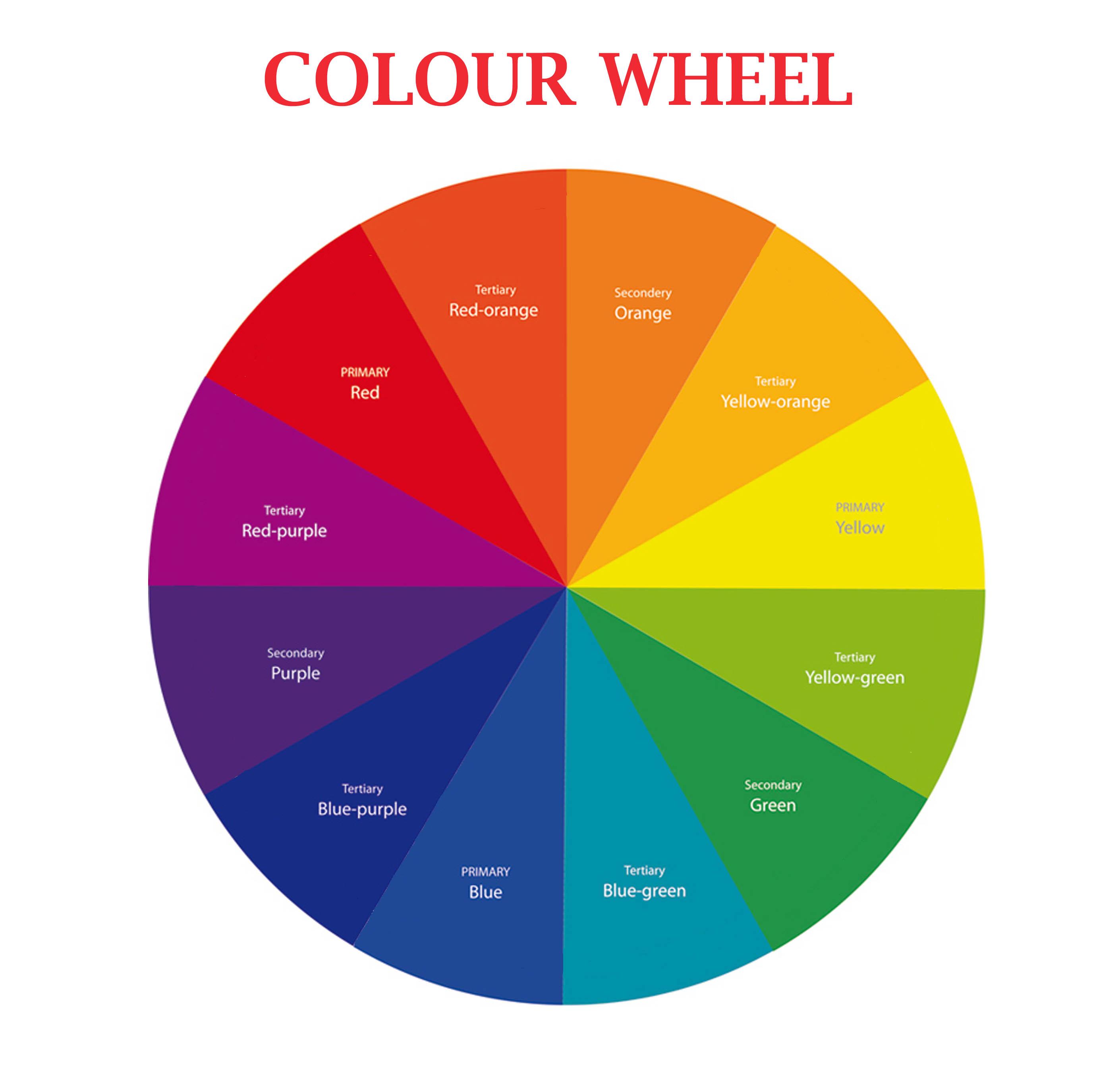The Colour Theory Izzati Maisara S Art Blog