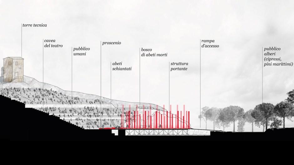 Il bosco morto. Credits: Stefano Boeri Architetti