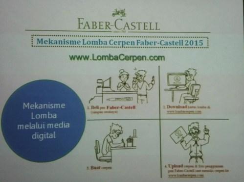 Mekanisme Lomba