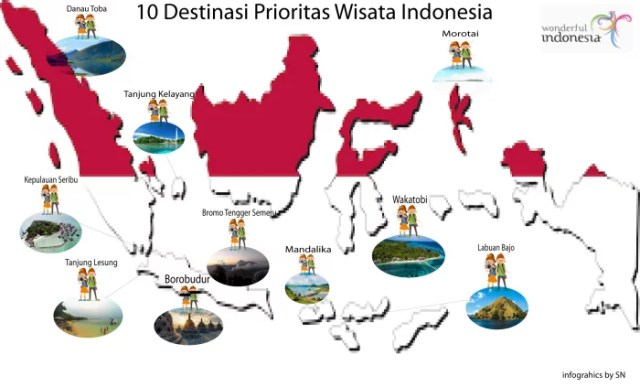 10 Destinasi Prioritas Wisata Indonesia by Sari Novita