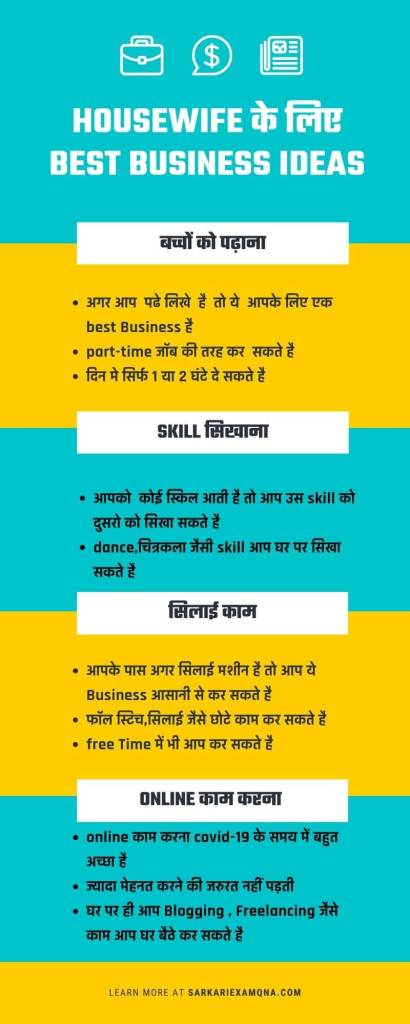 best-business-ideas-in-hindi