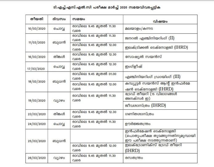 Kerala Board Class 12 Scheme