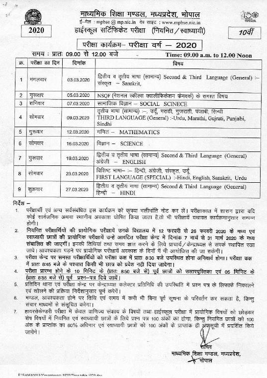 Madhya Pradesh Board Class 10 Scheme