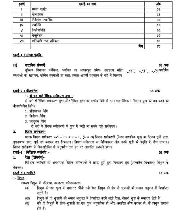 UP Board Syllabus for Exam 2021 6