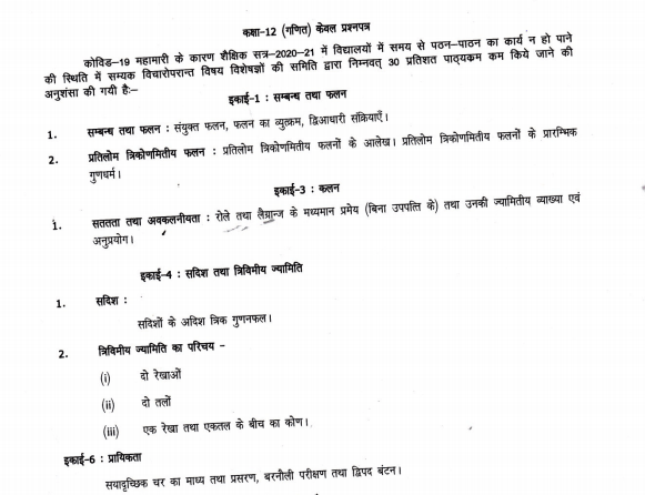 UP Board Syllabus for Exam 2021 11