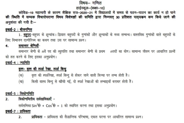 UP Board Syllabus for Exam 2021 5