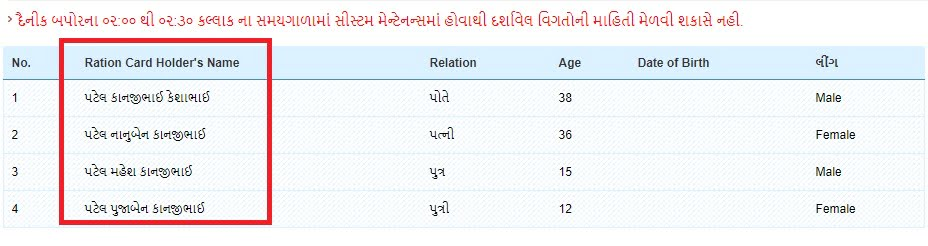 Gujarat Ration Card