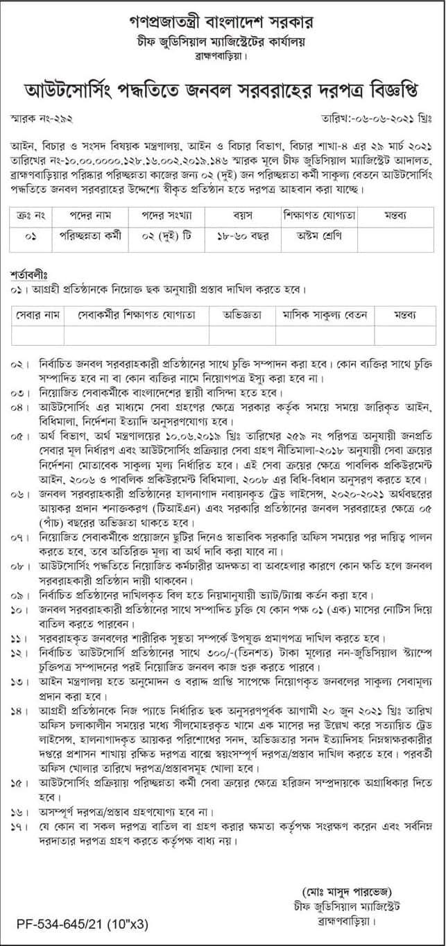 Chief Judicial Magistrate Office Job Circular