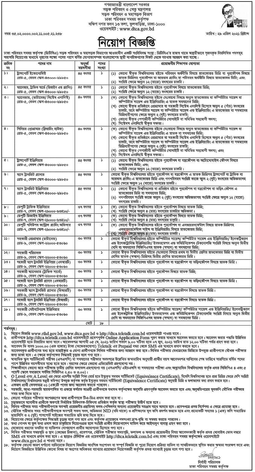 Road Transport and Highways Division Job Circular