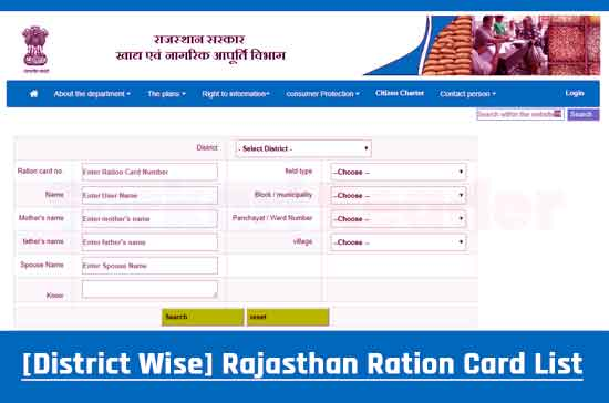 Rajasthan-Ration-Card-List-2020