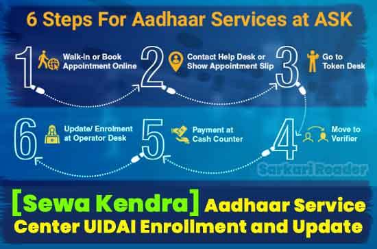 Aadhaar-Service-Center-UIDAI-Enrollment-and-Update