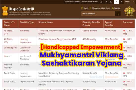 Handicapped-Empowerment-Mukhyamantri-Viklang-Sashaktikaran-Yojana