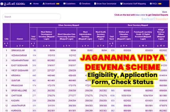 Jagananna-Vidya-Deevena-Scheme