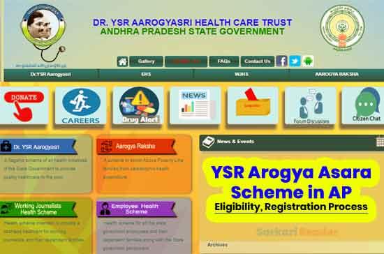 YSR-Arogya-Asara-Scheme-in-AP