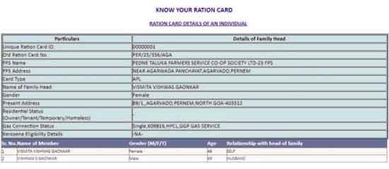 Goa-ration-card-list_th