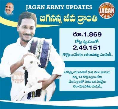 Objective-Of-Jagananna-Jeeva-Kranthi-Yojana