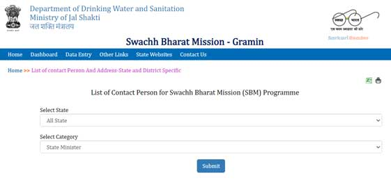 List-of-Contact-Person-for-Swachh-Bharat-Mission-(SBM)-Programme
