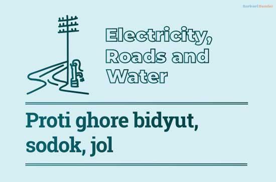 Proti-ghore-bidyut---sodok---jol