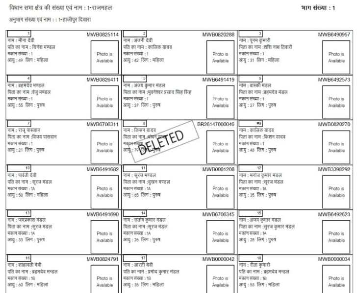 Jharkhand Voter List with Photo