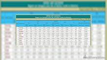 Jammu & Kashmir Ration Card List (District / Tehsil Wise) Download – Find Name