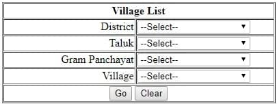 Karnataka BPL Antyodaya Ration Card Holder List