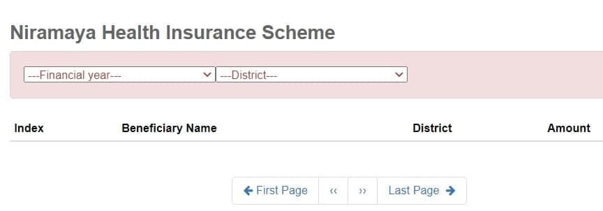 Niramaya Health Insurance Scheme List Beneficiaries
