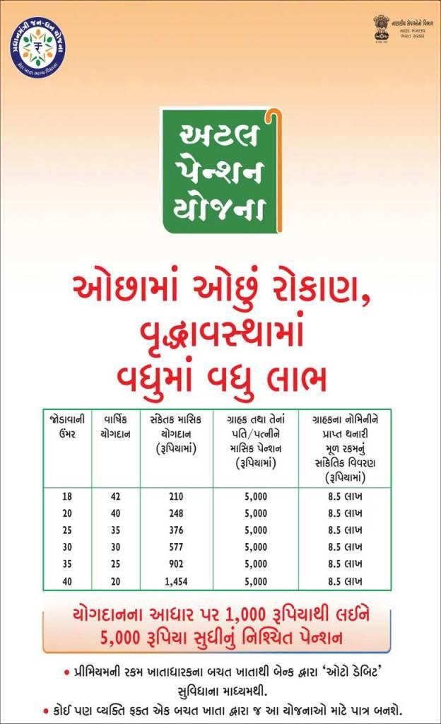 Atal Pension Yojana Form PDF in Gujarati | APY Online Scheme | અટલ પેન્શન યોજના pdf