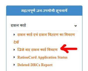 ration card list rajasthan