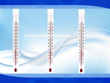 Süt-ve-Gıda-Termometresi